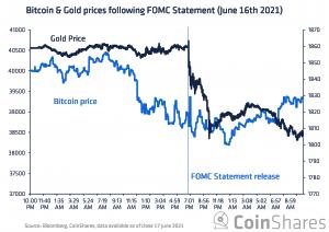Bitcoin & Inflation: Maturing Into A Real Asset 106