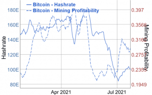 BTC Mining Migration, Challenges & Forecasts for the Post-crackdown Industry 103